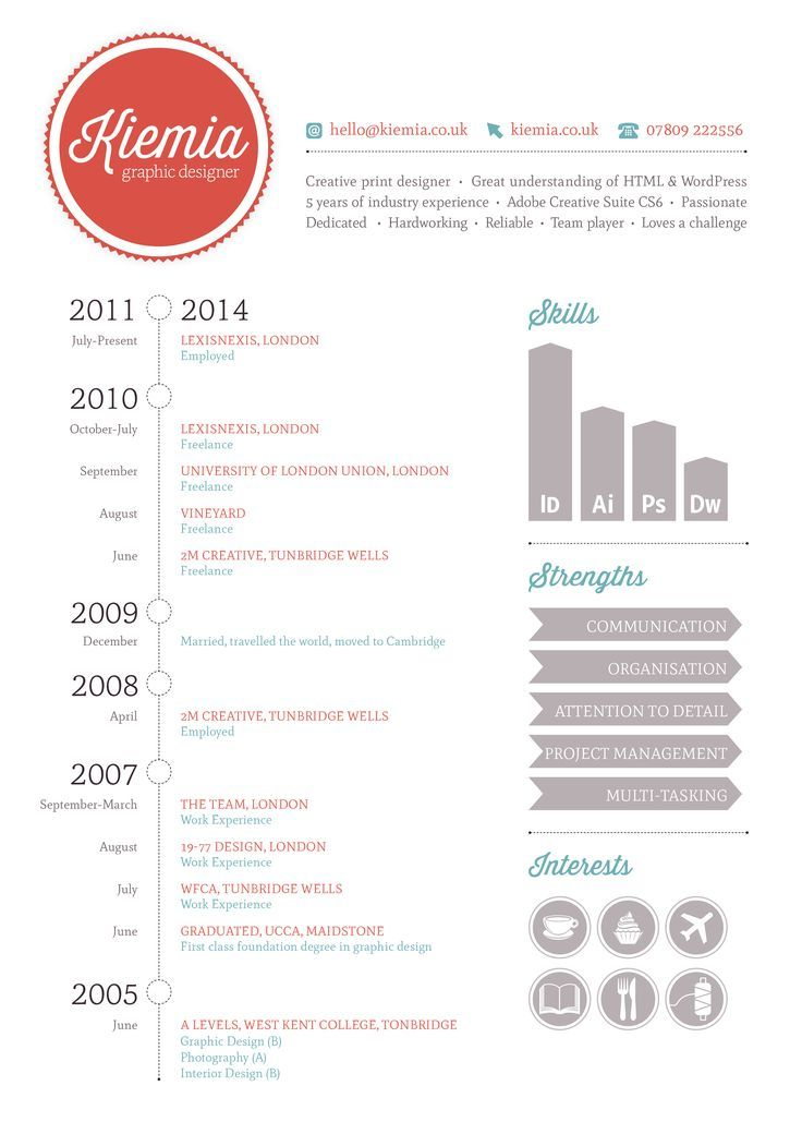 Resume infographic  Graphic Design CV Graphic Design Résumé