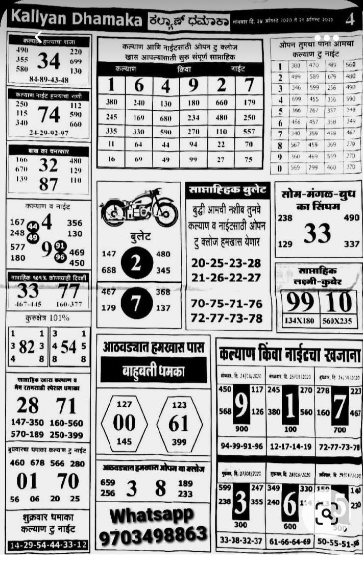 Kalyan In 2021 Online Chart Lucky Numbers For Lottery Daily Lottery Numbers Touch math single digit addition