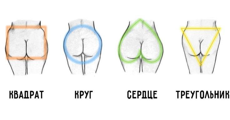 Задумывалась ли ты когда-нибудь, что форма твоей пятой точки может достаточно много рассказать о тебе самой? Форма ягодиц напрямую связана с гормонами и здоровьем, поэтому, просто увидев квадратную, округлую, треугольную или сердцевидную попу, можно много сказать о ее обладательнице.
