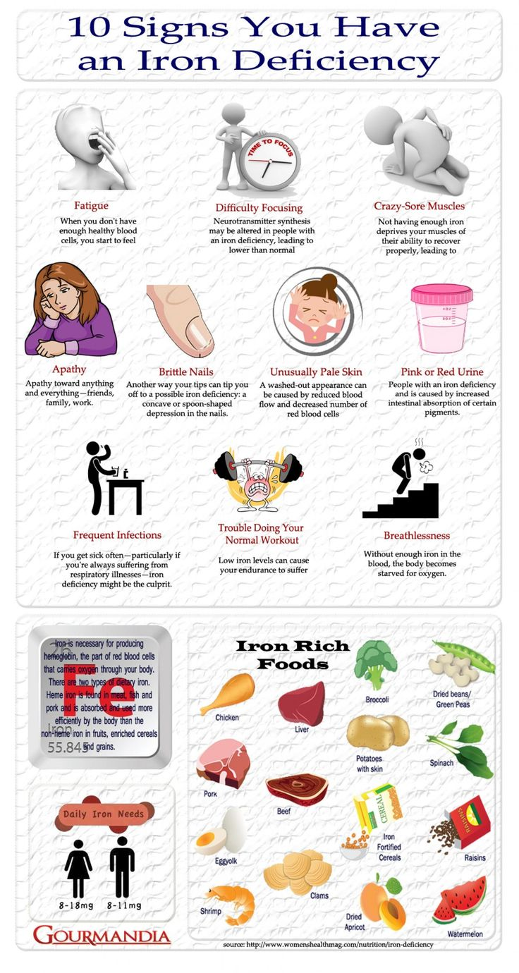 Ironis vital for health as it carries oxygen in your blood to every cell in your body. Iron deficiency has become a common problem mostly among women. Given below are ten warning signs of iron deficiency you need to check on immediately. Source:http://visual.ly/