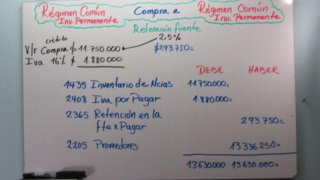 Ejemplo de una contabilización cuando un Régimen Común le compra a un Régimen Común