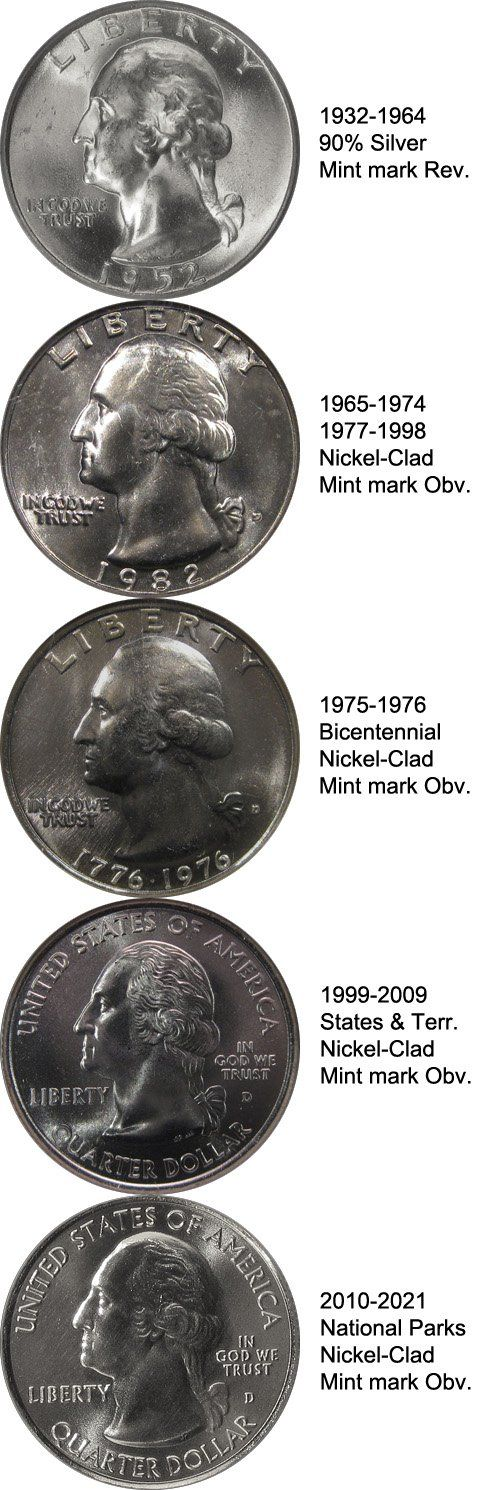 Different types of Washington quarters through the years. There are some Washington quarter issues that are rare or valuable. public domain photo