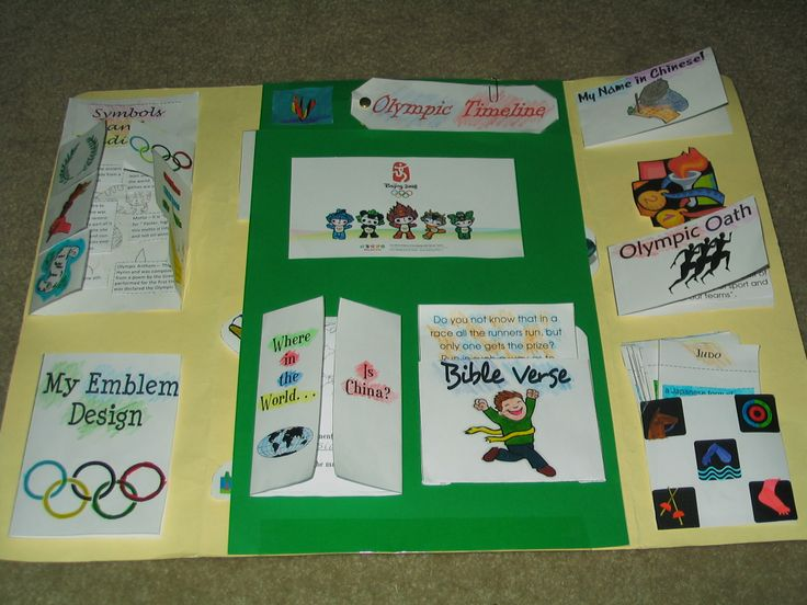 Summer Olympic lap book--this is from Beijing 2008, but can easily be tweaked for London 2012