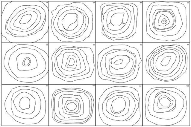 Template - Kandinsky's Circles