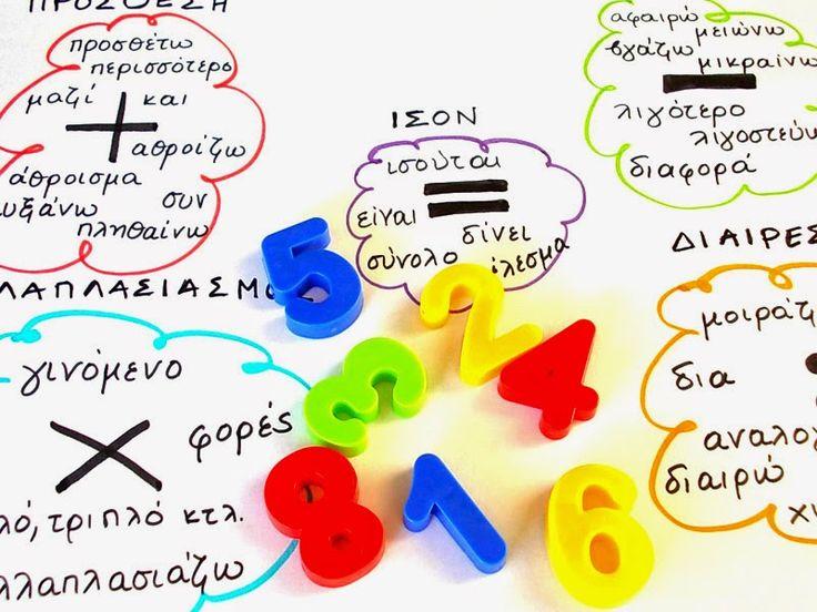 Dyslexia at home: Πως θα καταλάβει το παιδί με Μαθησιακές δυσκολίες τις εκφωνήσεις των Μαθηματικών;