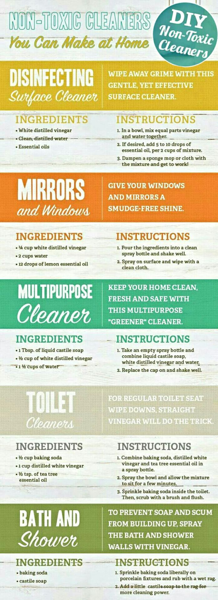 Check Out Some Of These DIY Non-Toxic Cleaners That Use Pure Essential Oils. #doTERRA #PureEssentialOilsForWellness