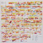 H Εσθήρ Λέμη με τον «Eικαστικό Ρυθμό» εγκαινιάζει την «1η ατομική», το νέο θεσμό της Dépôt Art Gallery