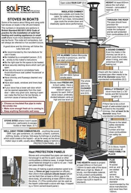 69+ Ideas Installing Wood Burning Stove