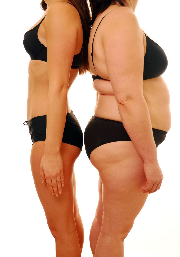 How to Lose 40 Pounds in 2 Months – 4 Diet Tips You Need to Know
