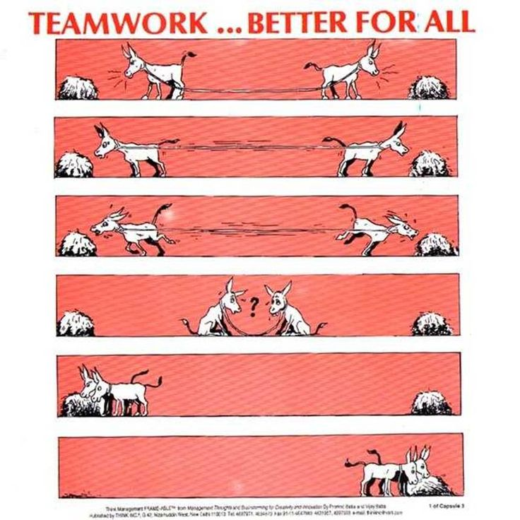 Best  Inspirational Teamwork Quotes Ideas On