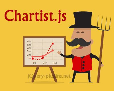 Infographic Ideas infographic javascript library : 1000+ ideas about Javascript Chart Library on Pinterest | Html5 ...