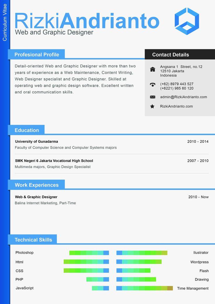 Cv template bahasa indonesia in 2020 resume template