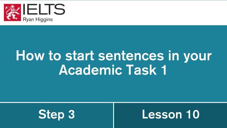 ielts academic how to prepare