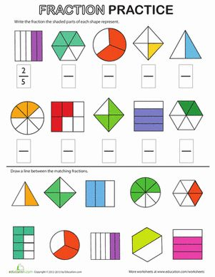 Second Grade Fractions Worksheets: Fraction Review Worksheet