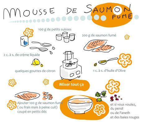 Mousse de saumon fumé pour verrines