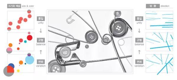 [기초디자인] 구성의 3요소-변화, 통일, 균형 | 홍대미술학원 디자인쏘울