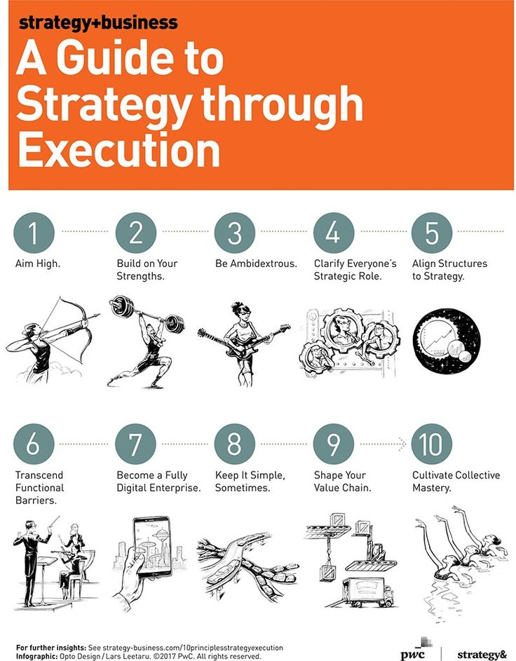 88 best Strategy images on Pinterest Strategic planning - business transient sales manager sample resume