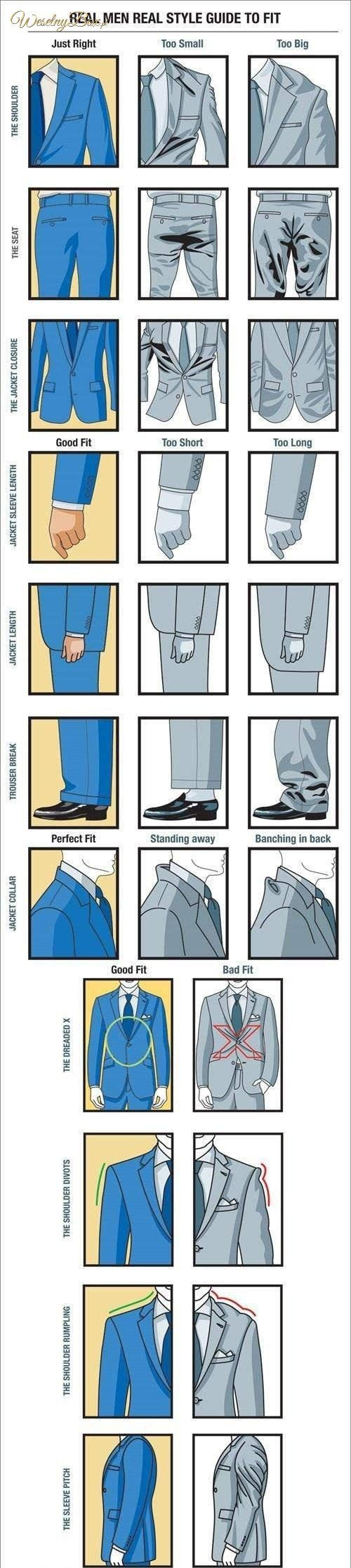 Jak powinien leżeć na Tobie dobrze dobrany garnitur! Sprawdź!