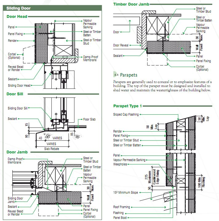 1000 images about construction final assignment on for Interior door construction