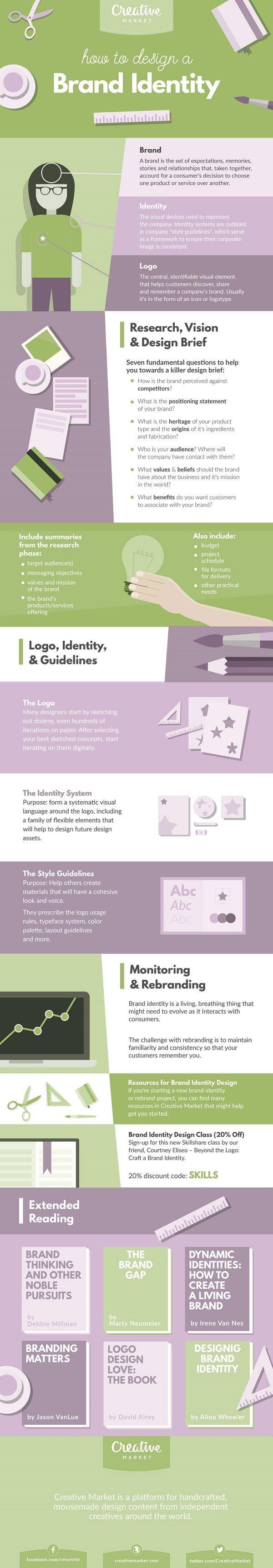 Infographic: How To Build A Visually Strong Brand Identity - DesignTAXI.com #entrepreneur...x