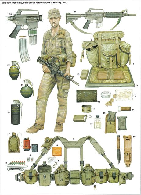 Sergeant first class, 5th Special Forces Group (Airborne), 1970 - Green Beret in Vietnam 1957-73 | illustrated by Kevin Lyles - From the book by Gordon Rottman | Pin made by scann R http://www.collectorbookstore.com/product-p/os-2002-9781855325685-wh2.htm