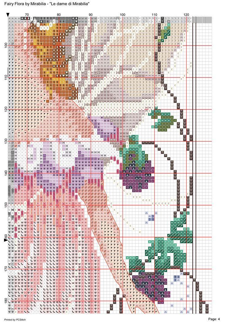 Fairy Flora 5
