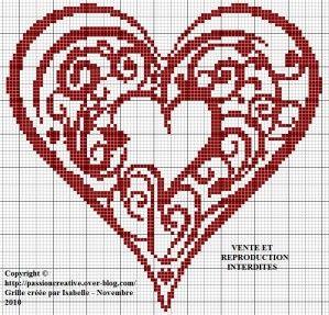 Grille gratuite point de croix coeur rouge le blog de isabelle heart cross stitch - Grille point de croix gratuite coeur ...