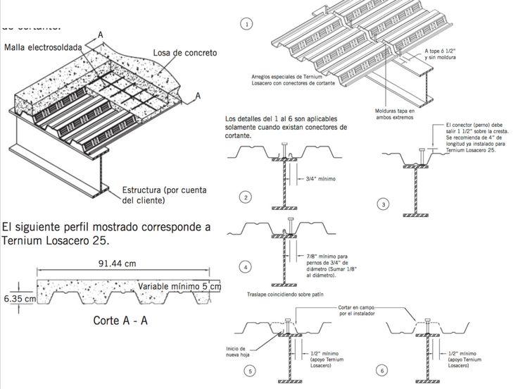 13 best construction images on Pinterest Architecture - maison sans vide sanitaire humidite