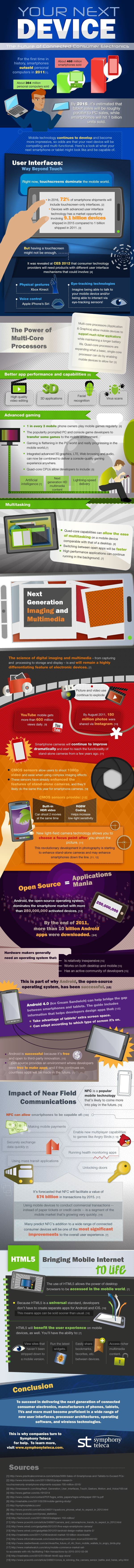 Future Smartphone (iPhone Android) Expectations #infographics