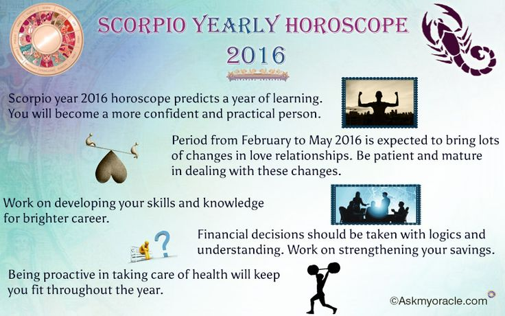 Free Scorpio horoscope 2016 Predictions on love and relationships, financial & money, career and health and self improvement more. #Astrology #Zodiac #Scorpio #ZodiacSigns #DailyHoroscope #Moon #ScorpioHoroscope #LoveHoroscope #Horoscope2016 #YearlyHoroscope