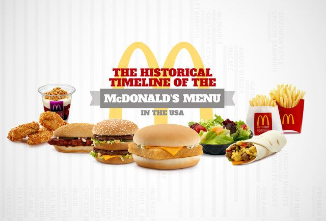 Take A Trip Through Time and Revisit The Launches Of All Of Your Favorite McDonald's Menu Items. -Thrillist