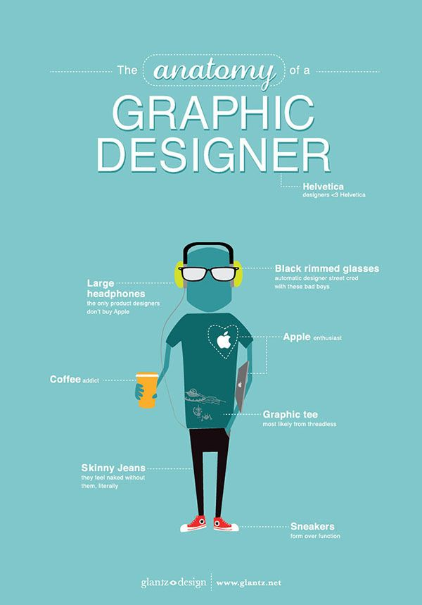 Interesting Tales About Graphic Design