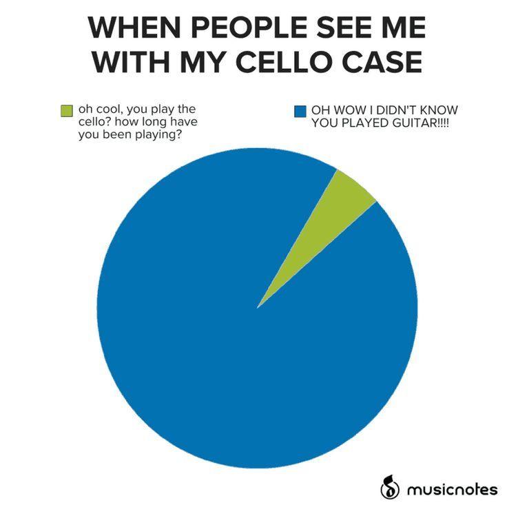 The Best Music Memes For Classical Musicians Music Memes Musician Humor Music Jokes