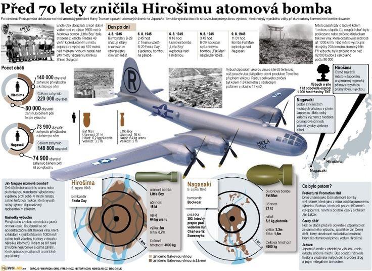 Hirošima – bombardér Enola Gay / Hiroshima –bomber Enola Gay