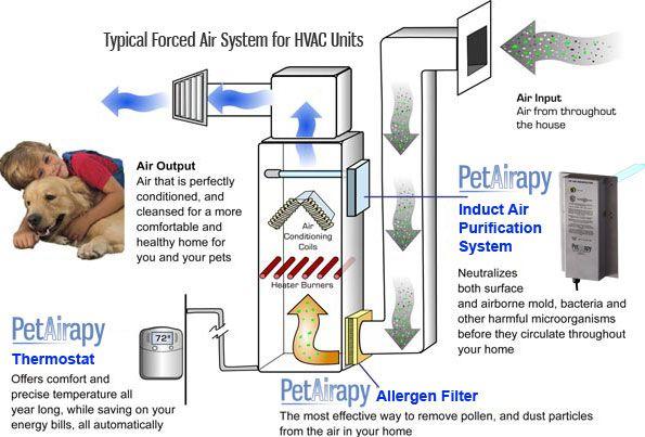 air conditioning heating hvac elk grove ca 95758 hvac diagram jpg see