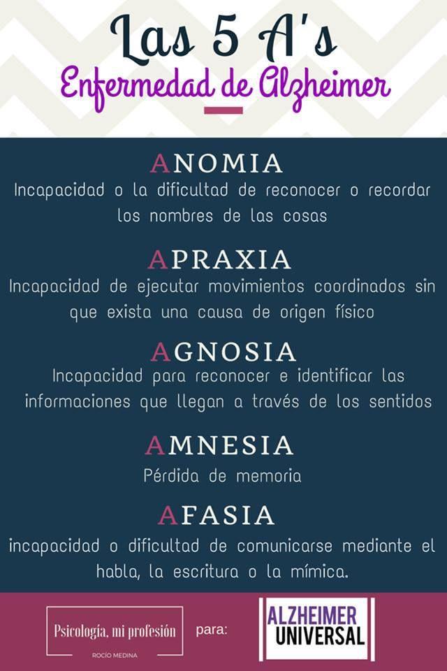 Las 5 a del #Alzheimer #psicología