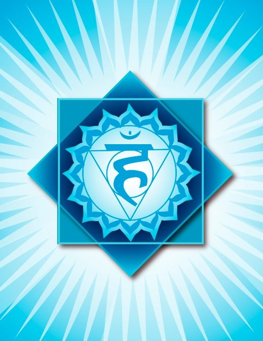 The Vishuddha (throat) Chakra.  Vishuddha chakra symbolizes the pure consciousness, and creativity. Aether is the element associated with it.On a psychic level, it governs expression, inspiration in speech, eloquence, and perception of the archetypal models.