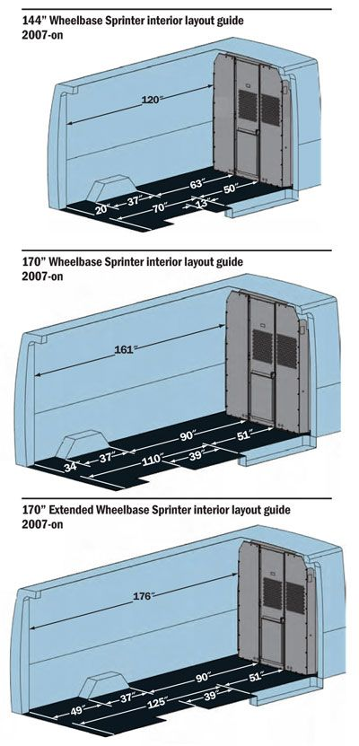 Sprinter Van dimensions. To think about.