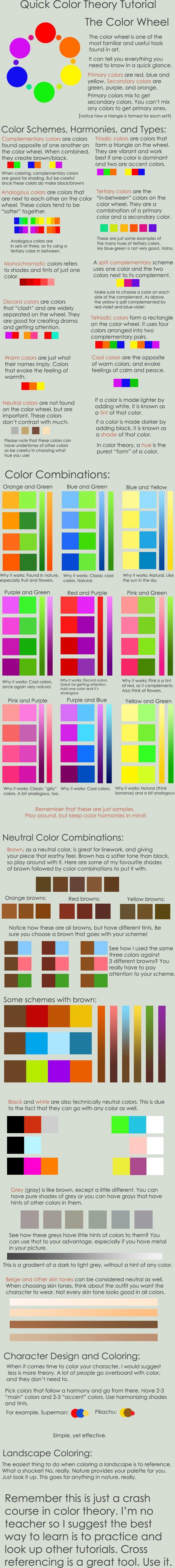 La teoría del color, simple guia para aprender a combinar colores. #infografia