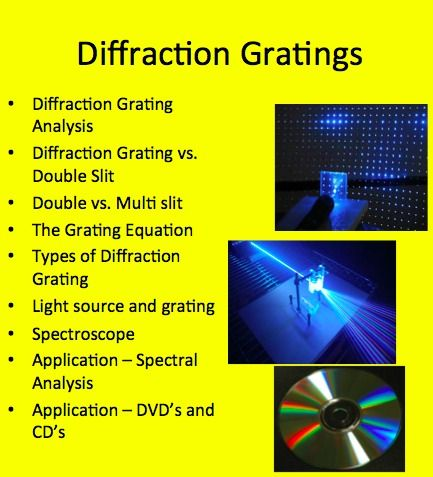 This 19 slide physics lesson package discusses Diffraction Grating Analysis, Diffraction Grating vs. Double Slit, Double vs. Multi slit, The Grating Equation, Types of Diffraction Grating and Light source and grating. It also applies the information by examining Spectroscopes, Spectral Analysis as well as DVD's and CD's. There is 1 video embedded in the PowerPoint. It includes the lesson and a student lesson handout as a word document which follows the PowerPoint.