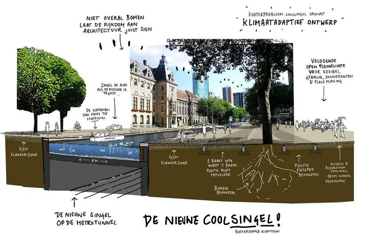 afotw:    a climate adaptive design of Plein06 for the Coolsingel Rotterdam
