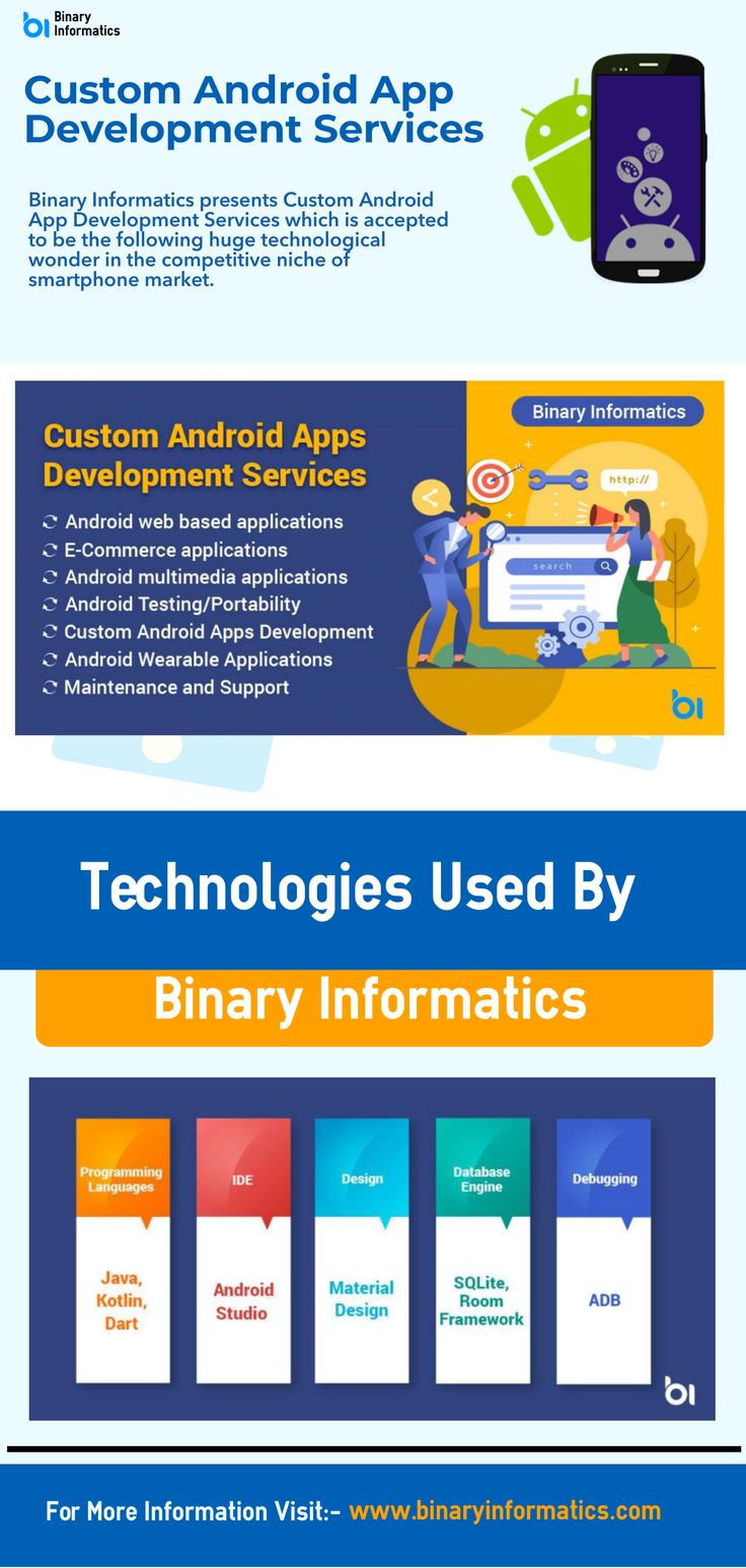 Custom Android App Development Services Android app