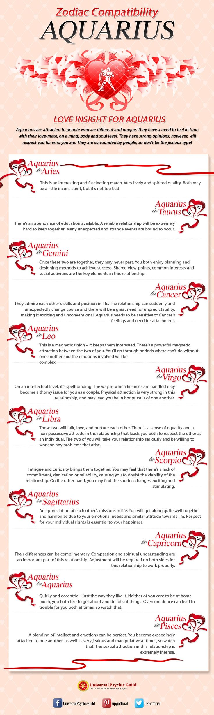 66 best zodiac signs love compatibility images on pinterest infographic zodiac compatibility for aquarius read more at http nvjuhfo Image collections