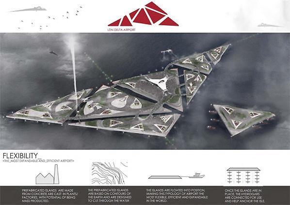 Lotniska przyszłości. Czy tak będą wyglądać?