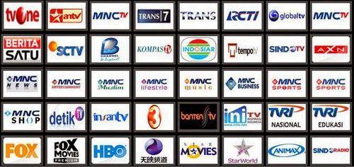 Nonton Tv Online Indonesia Live Streaming Rcti Sctv Trans 7 Trans
