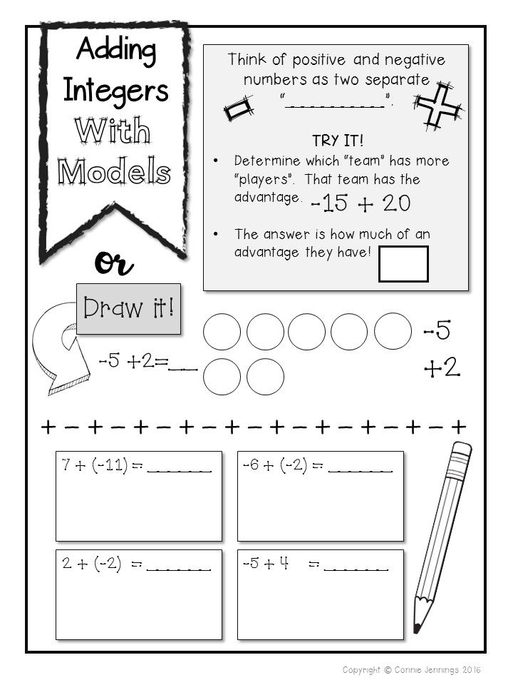 ISN sketch notes for adding integers.