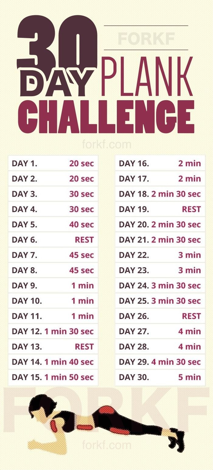 Here's What Happens After Taking This 30-Day Plank Challenge