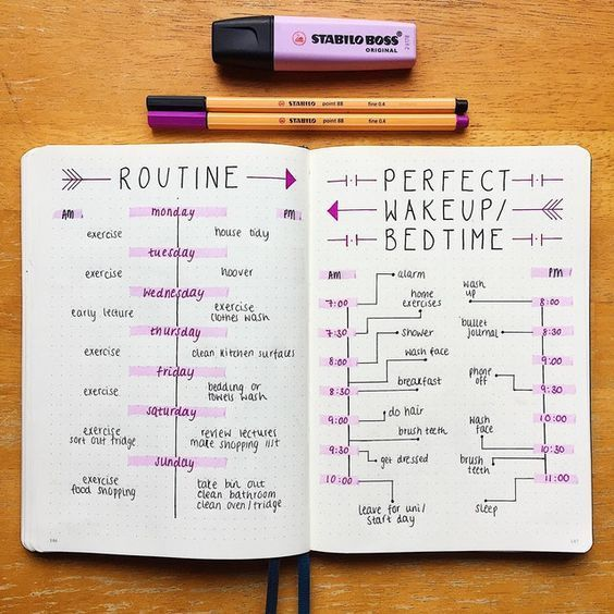 Ultimate List of Bullet Journal Ideas: 101 Inspiring Concepts to Try Today (Part 1