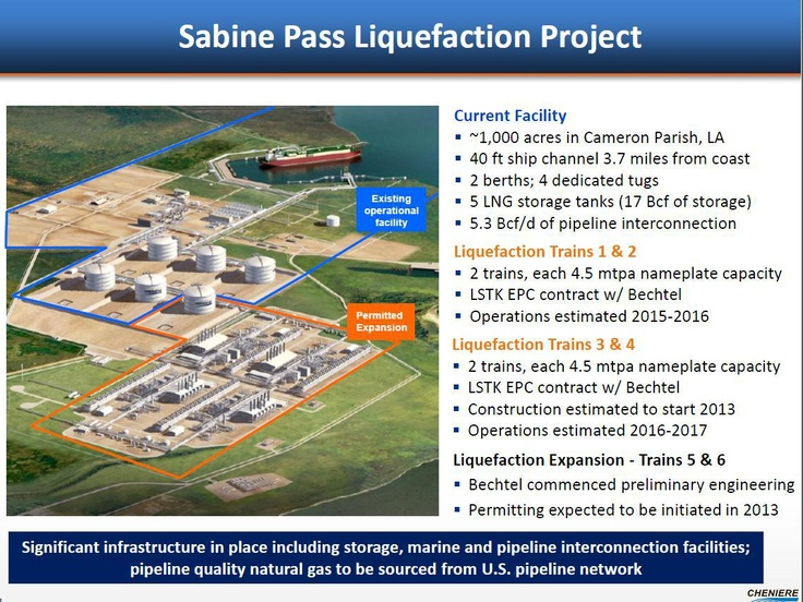 30 best natural gas news images on Pinterest Charts, Graphics - sample tolling agreement
