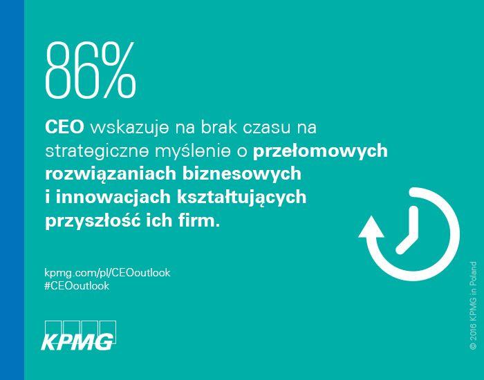 86% CEO wskazuje na brak czasu na strategizcne myślenie o przełomowych rozwiązaniach biznesowych i innowacjach kształtujących przyszłość ich firm #CEOoutlook #CEO #KPMG #KPMGPoland #innowacje